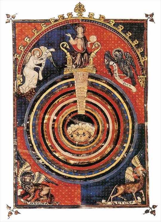 Středověký vesmír, 13. století. Bibliothèque Nationale, Paříž